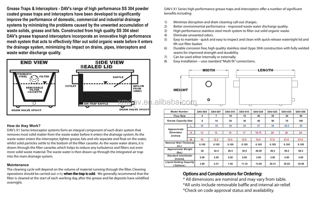 plumbing drainage institute NSF Restaurant steel grease trap