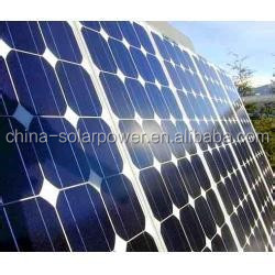 CE TUV CSA ISO Commercial Application shenzhen factory wholesale solar panel 100 watt