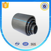 Professional & Leading Pipe Manufacturers in CN