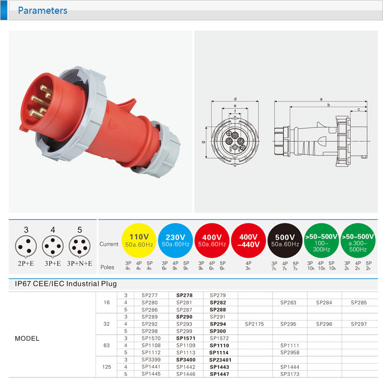 new generation series screw install type 32 amp industrial plug rh alibaba com 5 Channel Amp Wiring Diagram Bose Amplifier Wiring Diagram