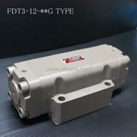 Professional and Reliable hydraulic priority valve at reasonable prices , OEM available