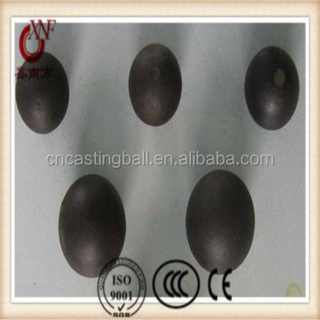 Мелющие шары, поставка с завода в Китае