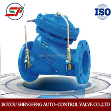 Specialized Hydraulic Multi-functional Pump Control Valve