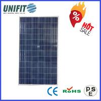 yingli solar panel(TUV,IEC,ROHS,CE,MCS) with solar panel prices m2