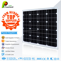 Powerwell Monocrystalline 50w to 250w cheap solar panel for india market