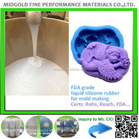molds silicones liquid silicone rubber for concrete mold