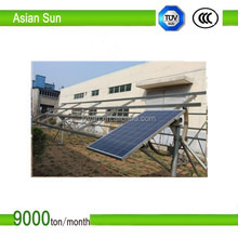 Adjustable Solar panel mounting angle