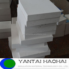 yantai haohai exceptional heat resistance material calcium silicate board/pipe
