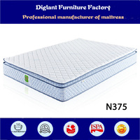 Guangzhou bedroom furniture mattress factory
