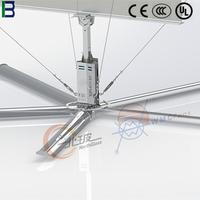 Factory price low speed big wind ventilation fan with outstanding energy-saving effect