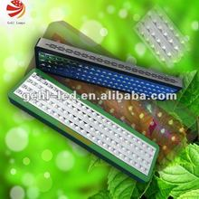 LED Grow Lights comparible to HPS