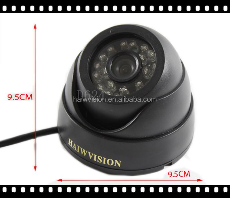 Best quality home security cameras