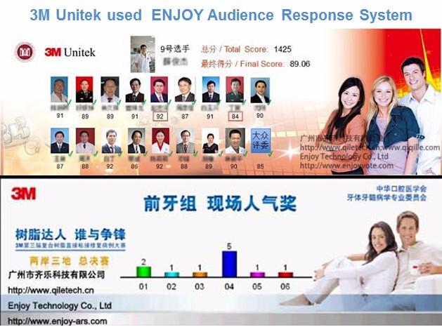 Sistemas de votação resposta profissional Clickers em conferência RF217