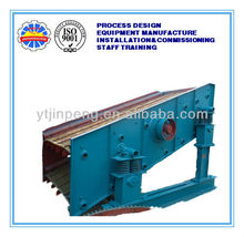 Quality guaranteed vibrating screen for mining industires
