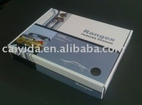 printing for packaging box