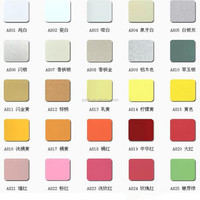 RAL colors coated aluminum alloy sheet for color roofing