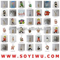 RESIN MOTORCYCLE GIFT wholesaler from Yiwu Market for KEY CHAINS