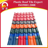 box profile roofing sheet industrial roofing