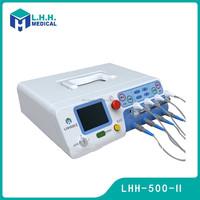 LLLT ENT Laser Treatment