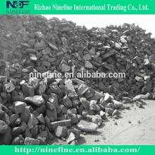 low ash metallurgical coke/met coke for making steel