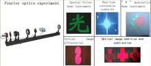 Espectro espacial óptico de Fourier y experimentación de filtrado espacial (Principio de la imagen de Abbe y concepto de filtra