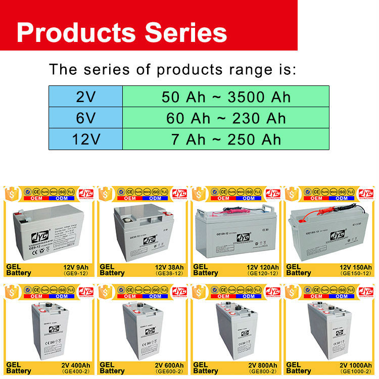 GEL Battery Products Series