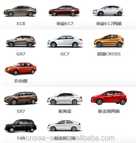 5 forces model on automobile spare part Visit acdelcocom to shop for air conditioning parts and other auto parts solutions for your vehicle today.