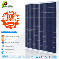 Powerwell Solar 250W Poly PV Module Polycrystalline Silicon PV Solar Panels Price With TUV,CE,SGS,CEC,IEC,ISO,OHSAS Standard
