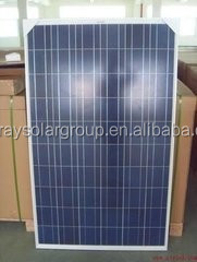 Low price polycrystalline solar panel 250w made in China