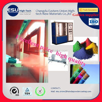 Excellent price high quality thermosetting decorative powder coating