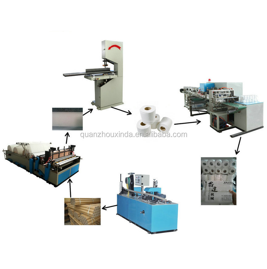 Average Labour Cost Price To Fit Replace A Heated Towel: Automatic Toilet Paper Roll Packing Machine Prices