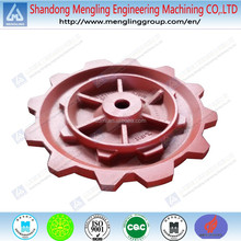 casting iron sand casting process pump covers