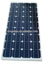 low price per watt solar panels 80w
