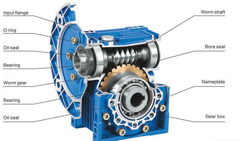 Induction Motor Precision Electric Motors From Wenling