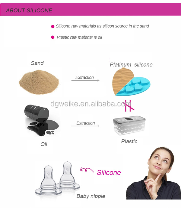about silicone.jpg