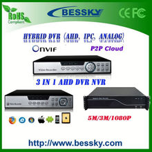ahd video recorder hybrid dvr,ahd dvr net digital video recorder,h 264 embedded dvr manual