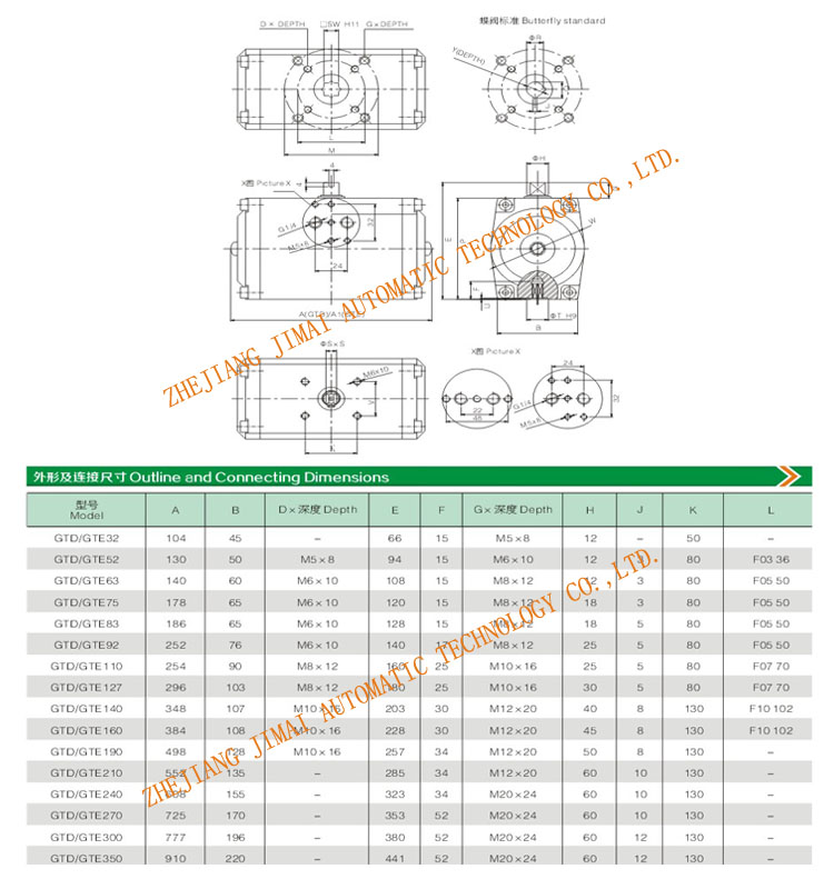 Pneumatic Rotary Valve Actuator Rotary Valve Actuator With