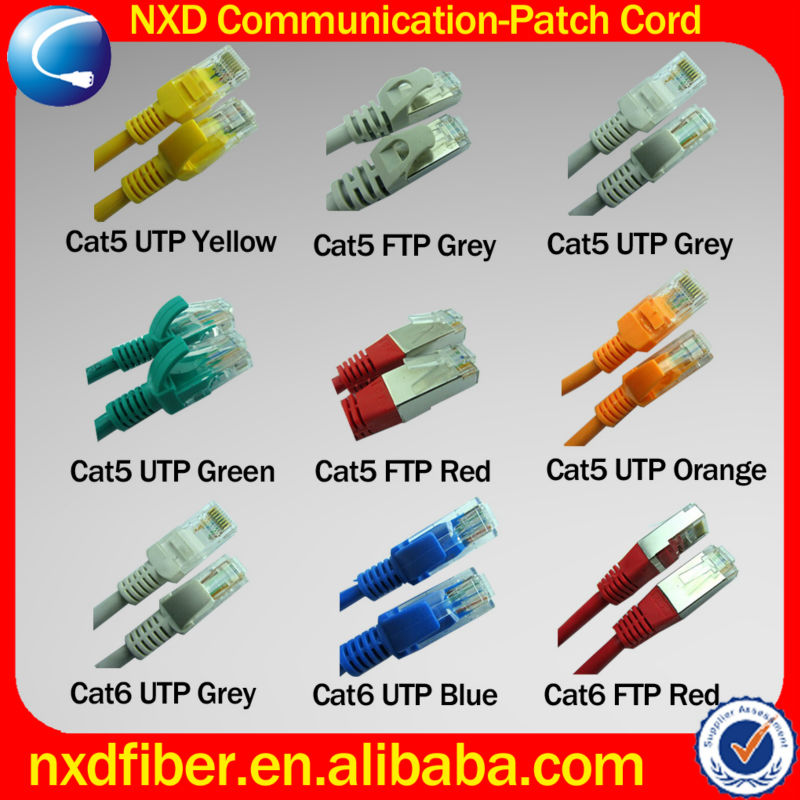 CrossCable CAT5 - Ethernet Cable Color Code