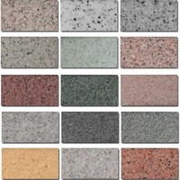 18L water based natural stone paint/non-toxic stone effect coating