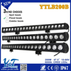 Super Luminosity led headlamp lighting parts for atvs off road light bar manufactures