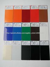 fabricación de pintura en polvo