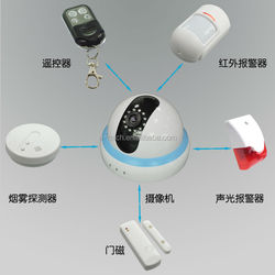 Intelligent smart house with wifi dome IP camera