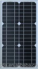 (ODA20-18-M) PV solar panel 20W 12v mono panel for india market
