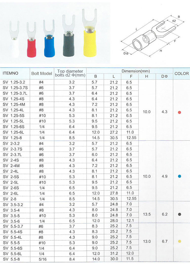 high quality sv5 type of electrical terminals wire