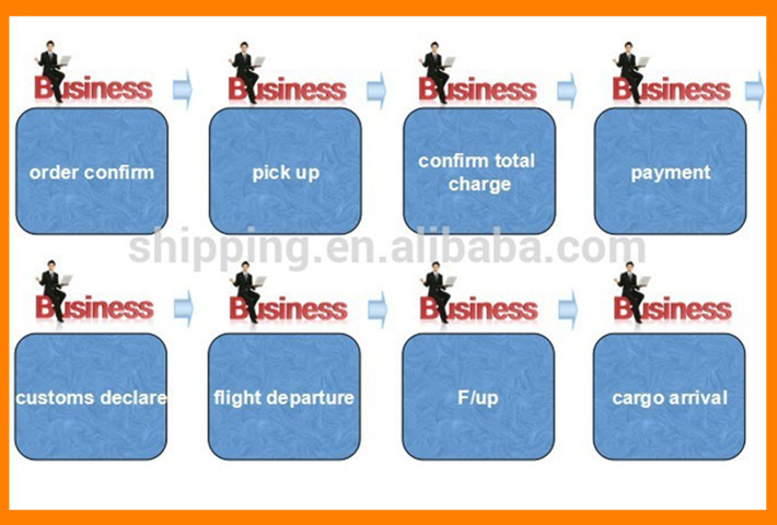 International air cargo from China to Van, Turkey------ada skype:colsales10