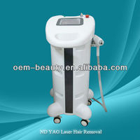 Uk distributor wanted good price High performance diode laser P001