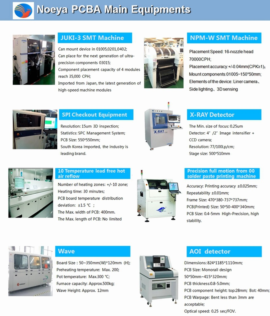 High Frequency Circuit Board Manufacturinghdi Pc Manufacturer Multilayer Printed Pcb Design Clone Manufacture Main Equipment Equipments