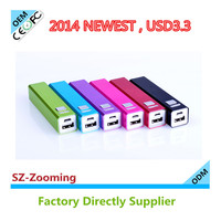 new 2014 made in china portable charger power bank review