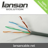UTP CAT5E Network CABLE PRICE With 4pr 24awg Best Price In China