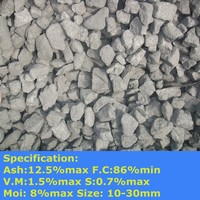 Metallurgical coke 10-30mm